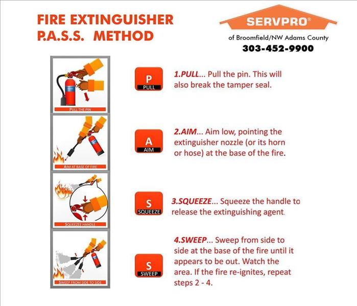 Photo image describing how to use a fire extinguisher using the Pull, Aim, Squeeze, and Sweep motions.